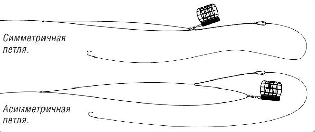 монтаж фидерной линии