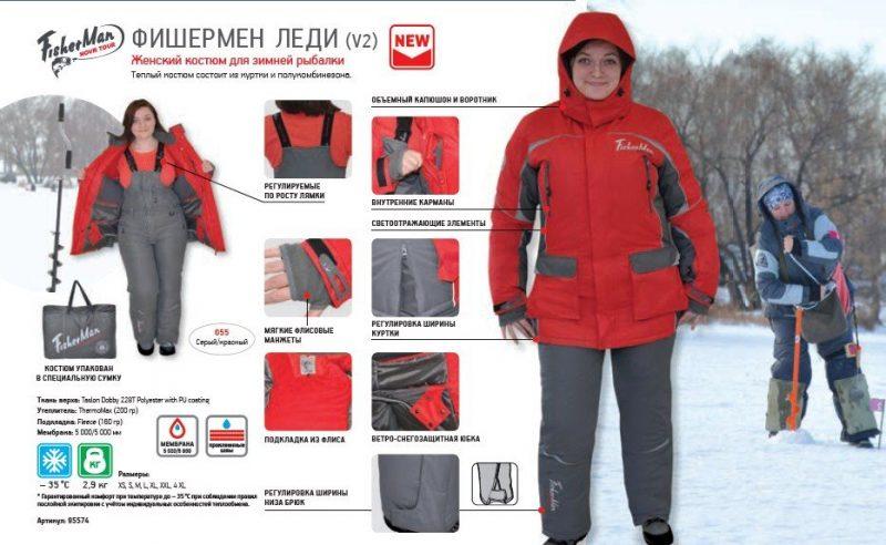 Материалы для изготовления зимних костюмов рыбаков