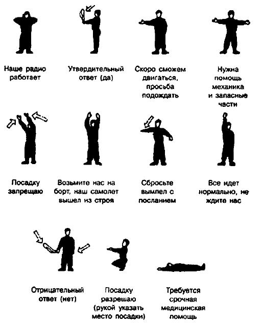 знаки международной авиационной жестовой сигнализации