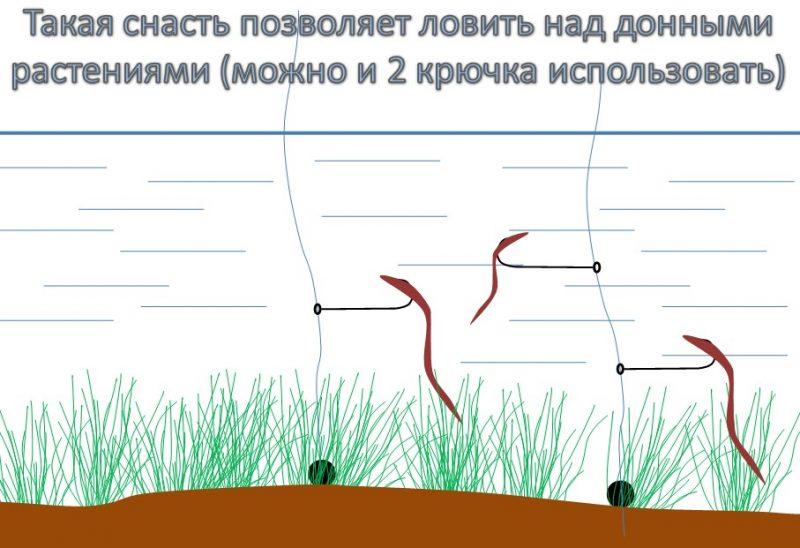 Оснастка для ловли над донной травой